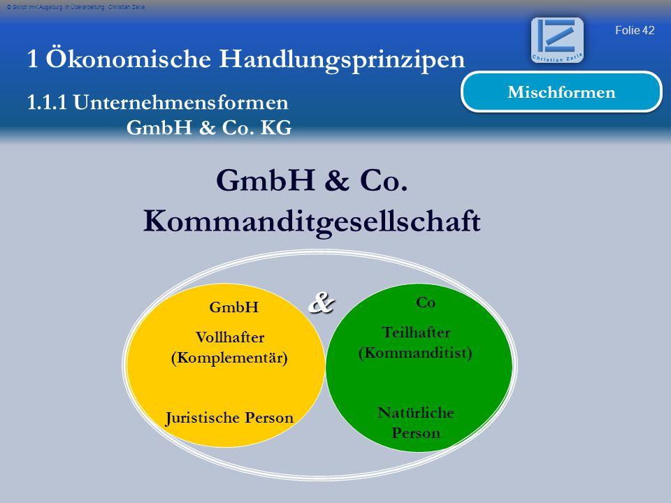 Folie 42 © Skript IHK Augsburg in Überarbeitung Christian Zerle 1 Ökonomische Handlungsprinzipen 1.1.1 Unternehmensformen GmbH & Co. Kommanditgesellsc