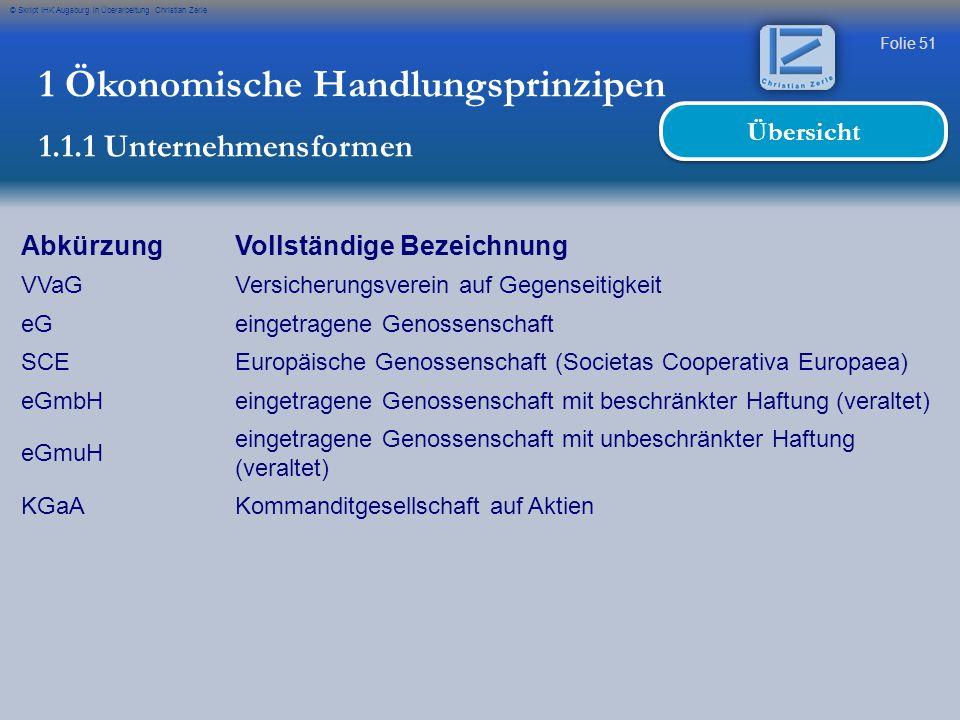 Folie 51 © Skript IHK Augsburg in Überarbeitung Christian Zerle 1 Ökonomische Handlungsprinzipen 1.1.1 Unternehmensformen Übersicht AbkürzungVollständ