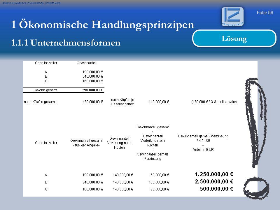 Folie 56 © Skript IHK Augsburg in Überarbeitung Christian Zerle 1 Ökonomische Handlungsprinzipen 1.1.1 Unternehmensformen Lösung
