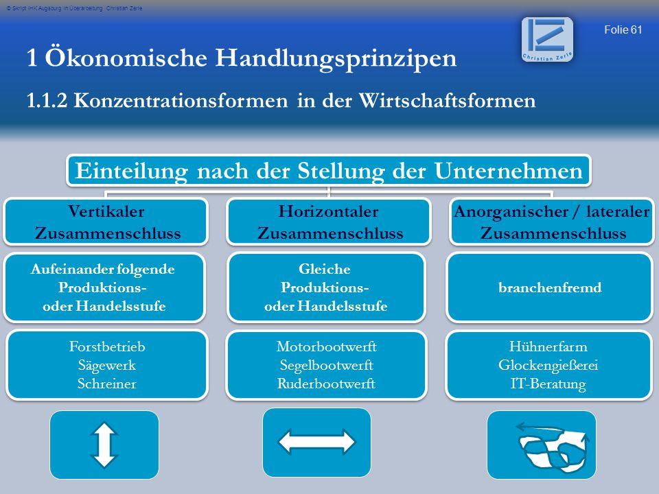 Folie 61 © Skript IHK Augsburg in Überarbeitung Christian Zerle 1 Ökonomische Handlungsprinzipen 1.1.2 Konzentrationsformen in der Wirtschaftsformen E