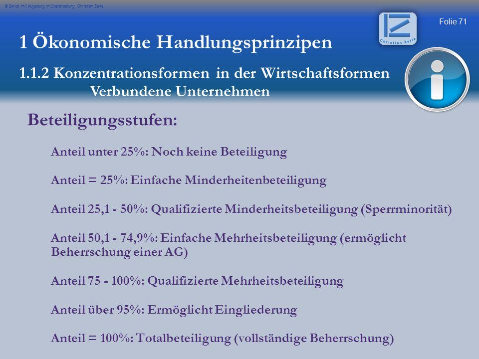 Folie 71 © Skript IHK Augsburg in Überarbeitung Christian Zerle 1 Ökonomische Handlungsprinzipen 1.1.2 Konzentrationsformen in der Wirtschaftsformen V