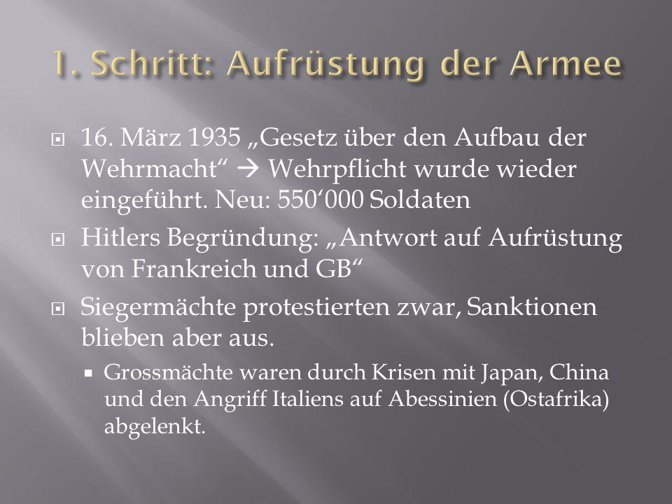 """ 16. März 1935 """"Gesetz über den Aufbau der Wehrmacht""""  Wehrpflicht wurde wieder eingeführt. Neu: 550'000 Soldaten  Hitlers Begründung: """"Antwort auf"""