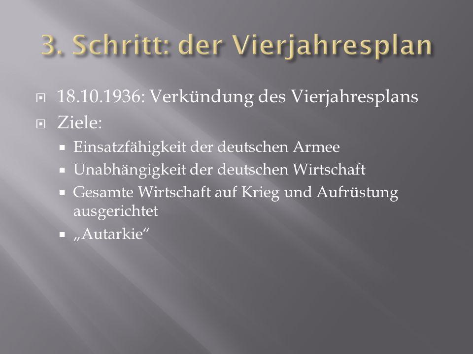  18.10.1936: Verkündung des Vierjahresplans  Ziele:  Einsatzfähigkeit der deutschen Armee  Unabhängigkeit der deutschen Wirtschaft  Gesamte Wirts