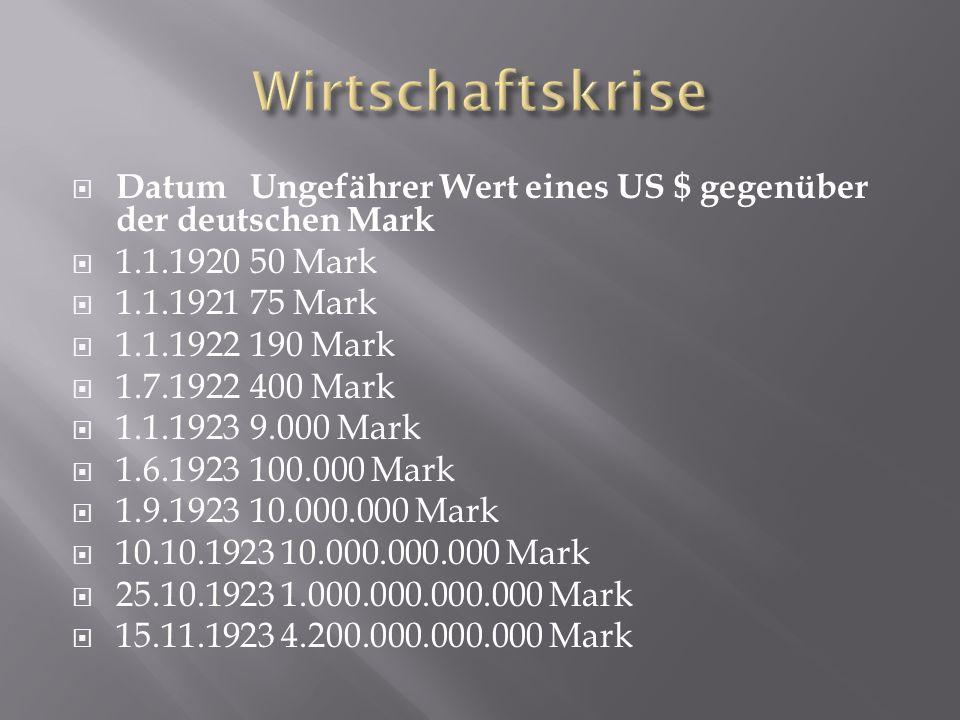  DatumUngefährer Wert eines US $ gegenüber der deutschen Mark  1.1.192050 Mark  1.1.192175 Mark  1.1.1922190 Mark  1.7.1922400 Mark  1.1.19239.0