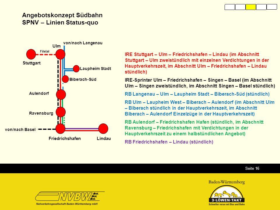 Seite 16 Angebotskonzept Südbahn SPNV – Linien Status-quo IRE Stuttgart – Ulm – Friedrichshafen – Lindau (im Abschnitt Stuttgart – Ulm zweistündlich m
