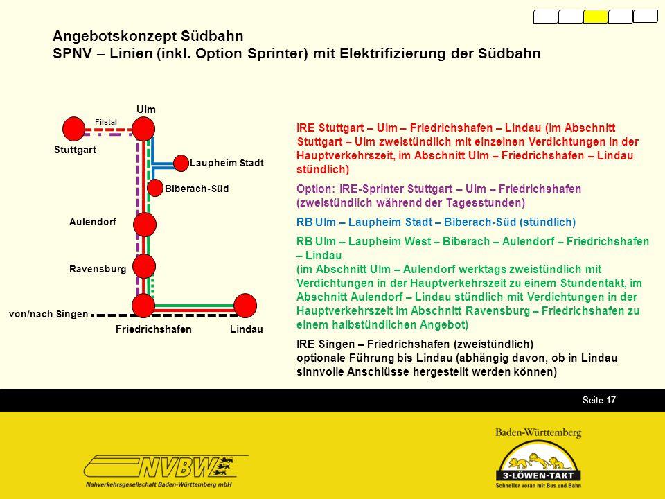 Seite 17 Angebotskonzept Südbahn SPNV – Linien (inkl. Option Sprinter) mit Elektrifizierung der Südbahn IRE Stuttgart – Ulm – Friedrichshafen – Lindau