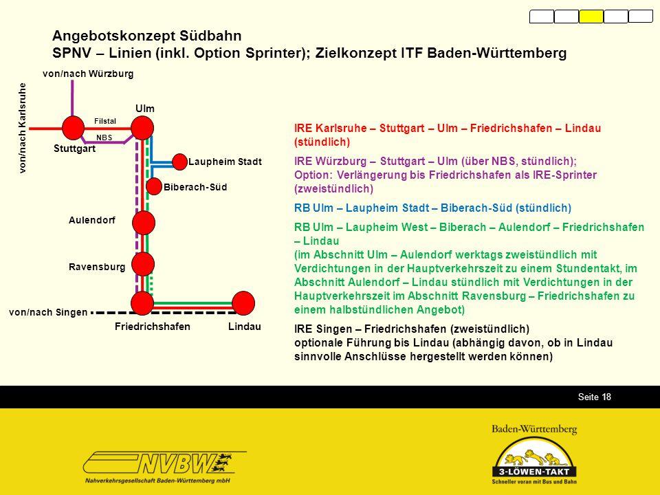 Seite 18 Angebotskonzept Südbahn SPNV – Linien (inkl. Option Sprinter); Zielkonzept ITF Baden-Württemberg IRE Karlsruhe – Stuttgart – Ulm – Friedrichs