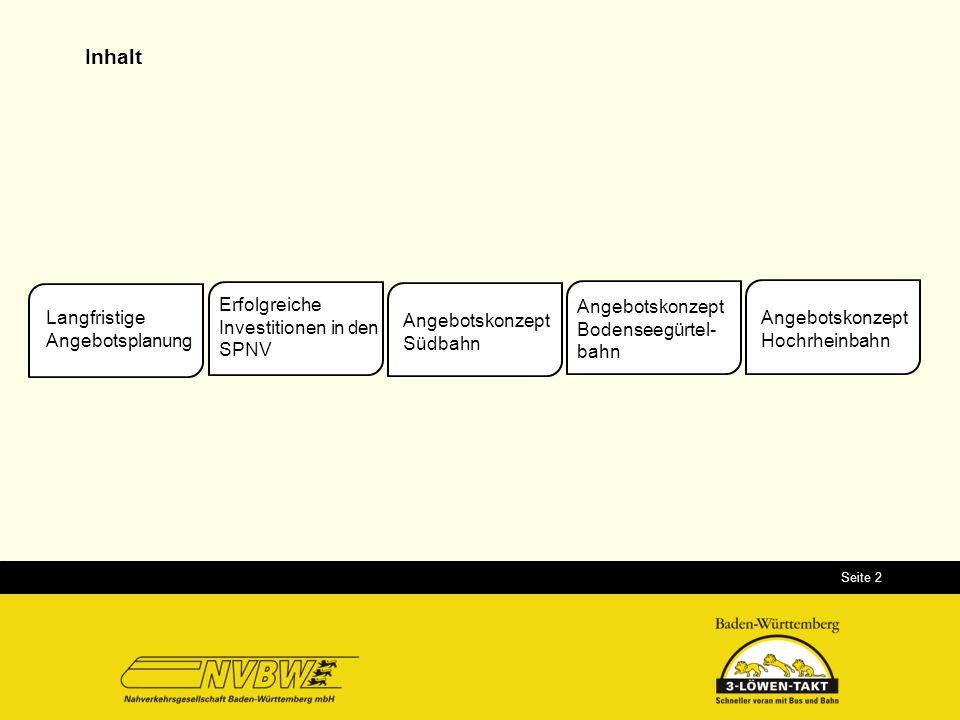 Seite 2 Inhalt Langfristige Angebotsplanung Erfolgreiche Investitionen in den SPNV Angebotskonzept Südbahn Angebotskonzept Bodenseegürtel- bahn Angebo