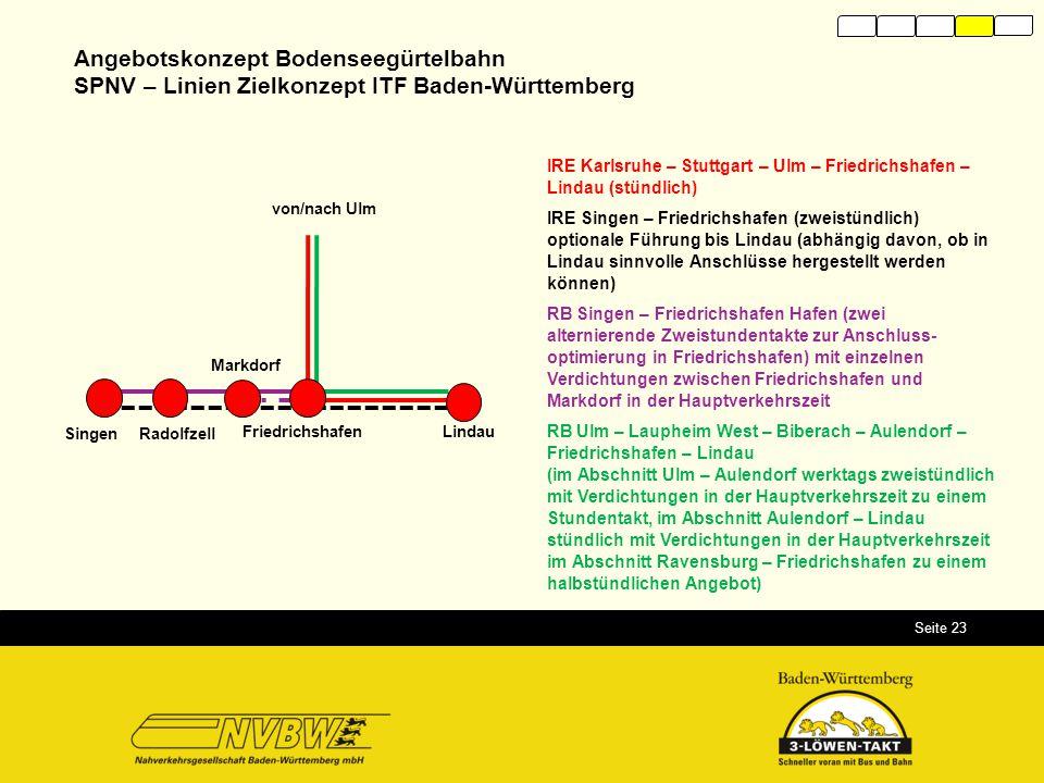 Seite 23 Angebotskonzept Bodenseegürtelbahn SPNV – Linien Zielkonzept ITF Baden-Württemberg IRE Karlsruhe – Stuttgart – Ulm – Friedrichshafen – Lindau