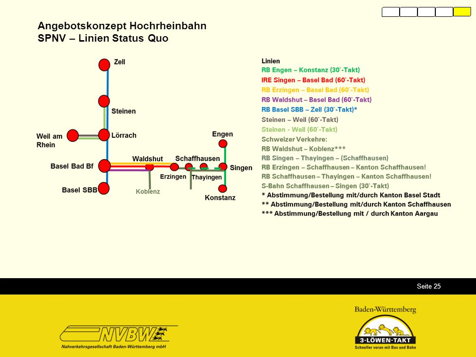 Seite 25 Angebotskonzept Hochrheinbahn SPNV – Linien Status Quo