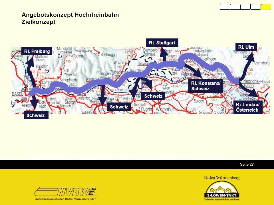 Seite 27 Ri. Stuttgart Ri. Lindau/ Österreich Schweiz Ri. Ulm Ri. Freiburg Schweiz Ri. Konstanz/ Schweiz Verbandsversammlung Regionalverband Hochrhein
