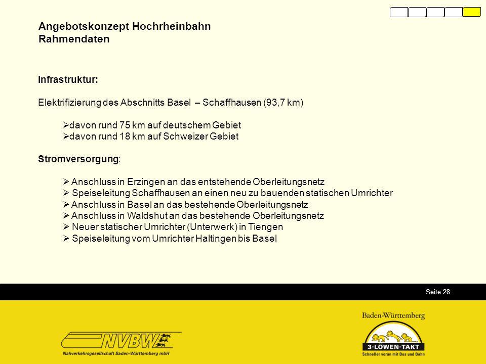 Seite 28 Infrastruktur: Elektrifizierung des Abschnitts Basel – Schaffhausen (93,7 km)  davon rund 75 km auf deutschem Gebiet  davon rund 18 km auf