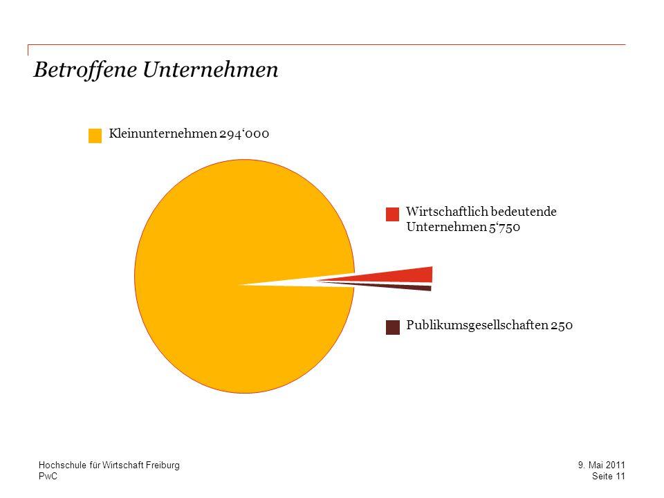 PwC Betroffene Unternehmen Kleinunternehmen 294'000 Wirtschaftlich bedeutende Unternehmen 5'750 Publikumsgesellschaften 250 Seite 11 9.