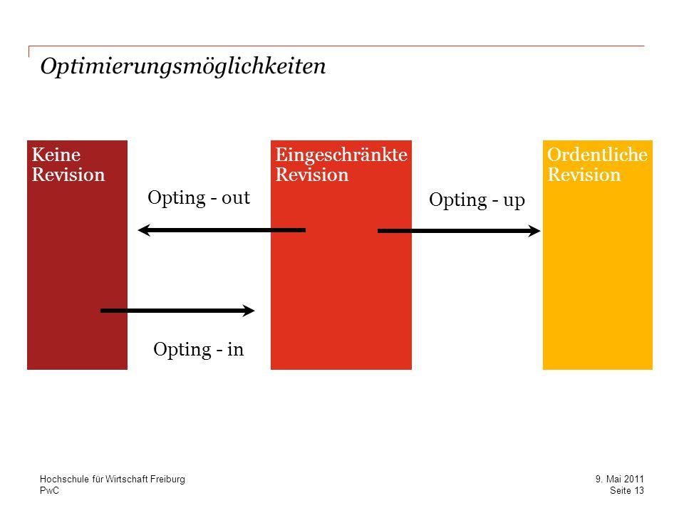 PwC Optimierungsmöglichkeiten Opting - in Opting - out Opting - up Ordentliche Revision Eingeschränkte Revision Keine Revision Seite 13 9. Mai 2011 Ho