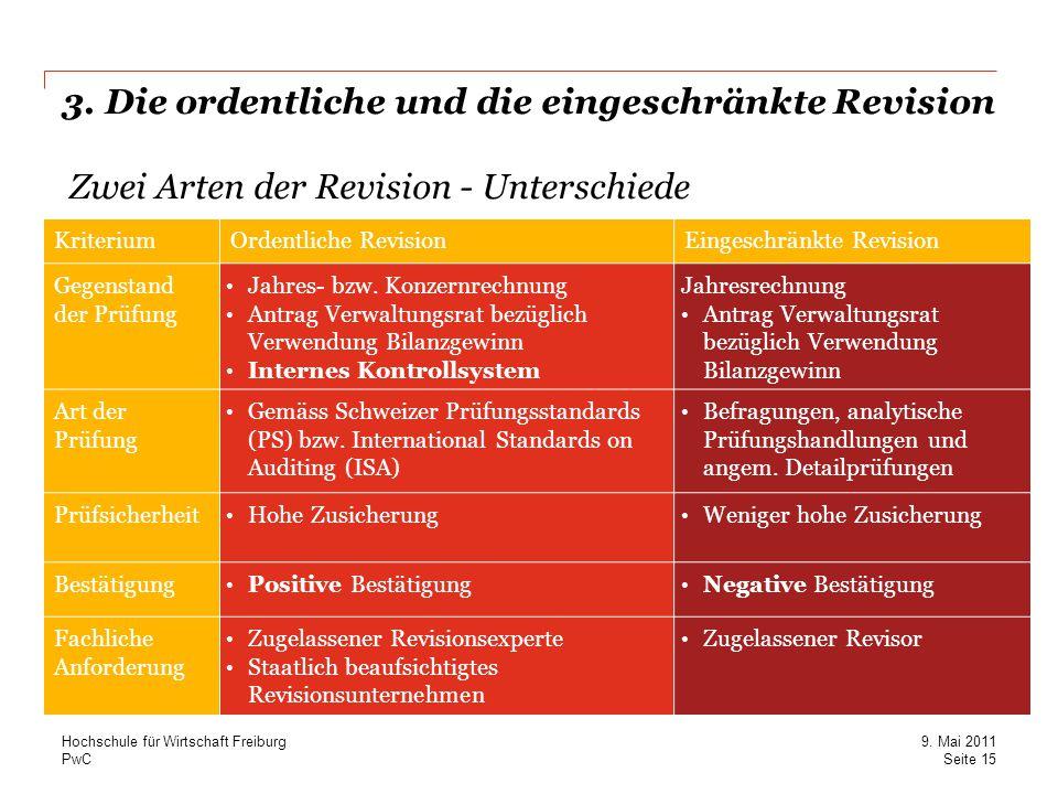 PwC 3. Die ordentliche und die eingeschränkte Revision Zwei Arten der Revision - Unterschiede KriteriumOrdentliche RevisionEingeschränkte Revision Geg