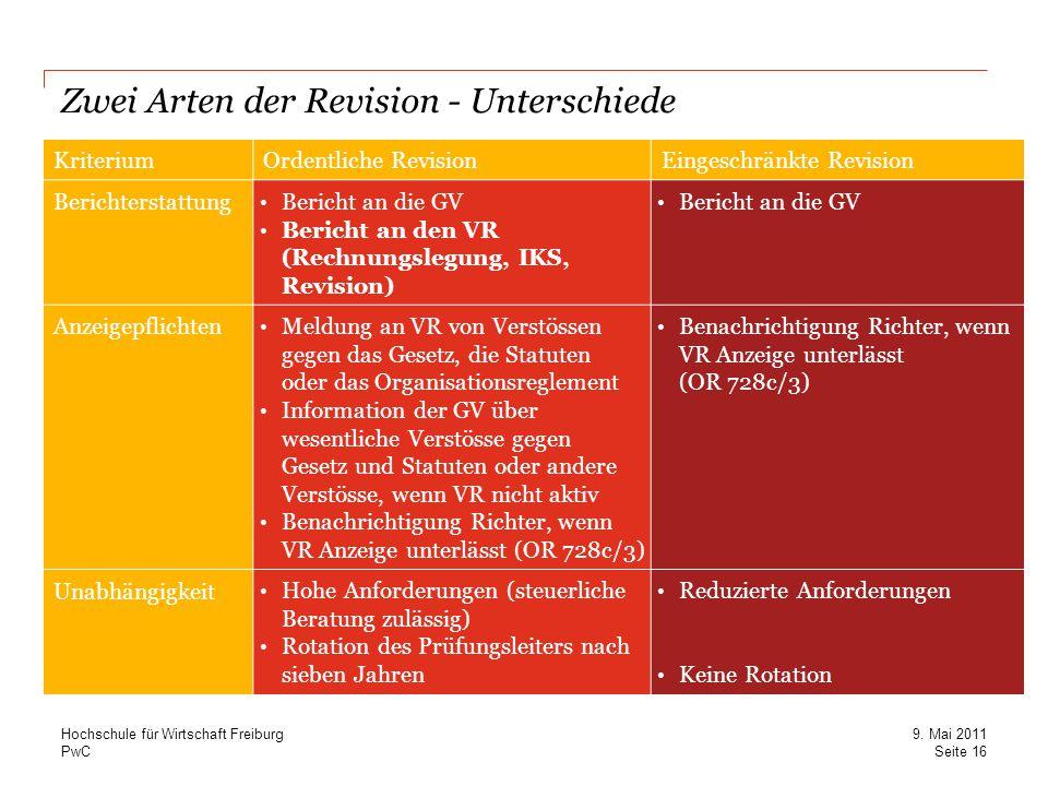 PwC Zwei Arten der Revision - Unterschiede KriteriumOrdentliche RevisionEingeschränkte Revision Berichterstattung Bericht an die GV Bericht an den VR