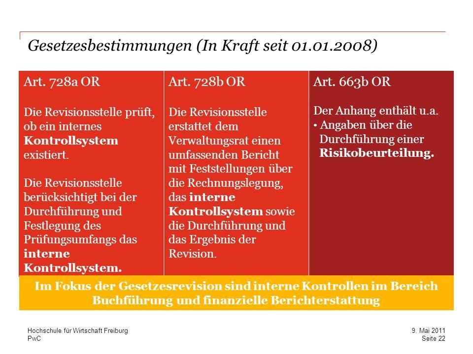 PwC Gesetzesbestimmungen (In Kraft seit 01.01.2008) Art.