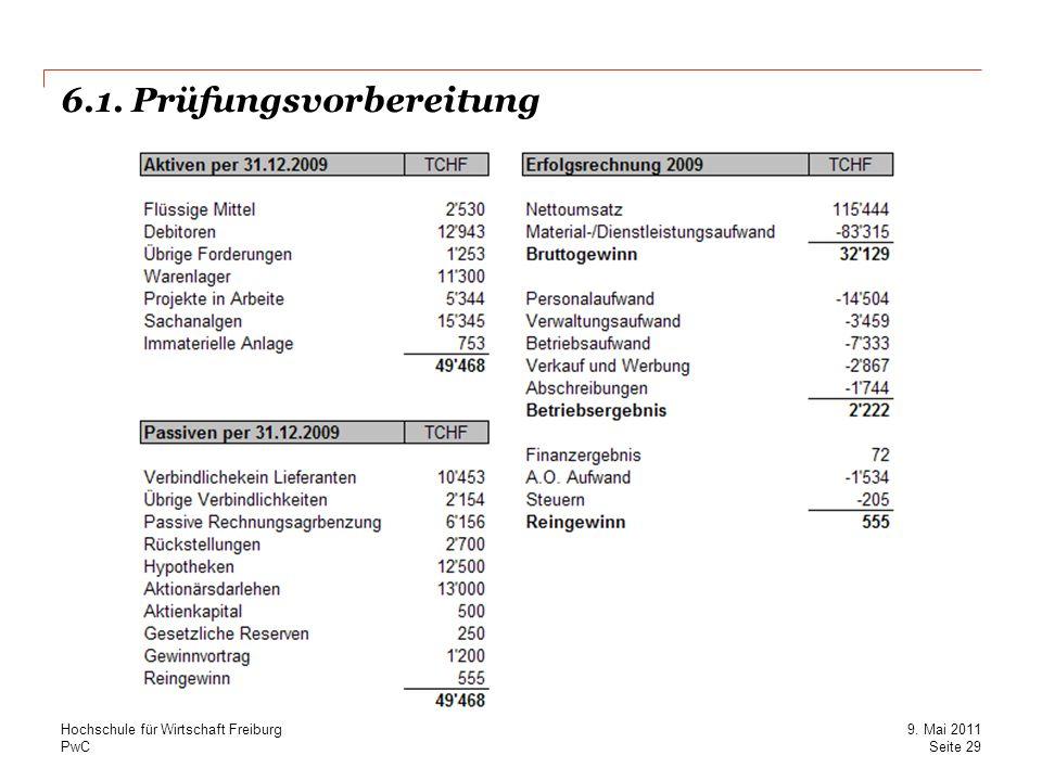 PwC 6.1. Prüfungsvorbereitung Seite 29 9. Mai 2011 Hochschule für Wirtschaft Freiburg