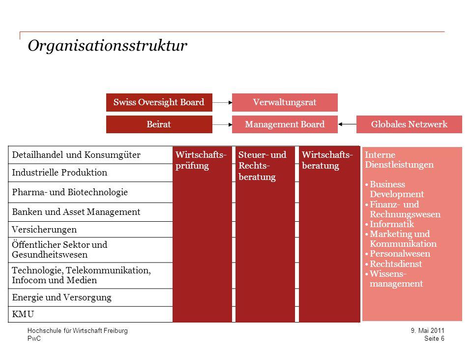 PwC Organisationsstruktur Detailhandel und Konsumgüter Industrielle Produktion Pharma- und Biotechnologie Banken und Asset Management Versicherungen Ö
