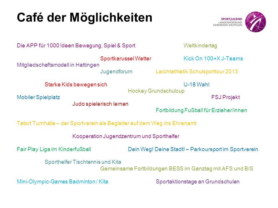Café der Möglichkeiten Die APP für 1000 Ideen Bewegung, Spiel & SportWeltkindertag Sportkarussel Wetter Kick On 100+X J-Teams Mitgliedschaftsmodell in