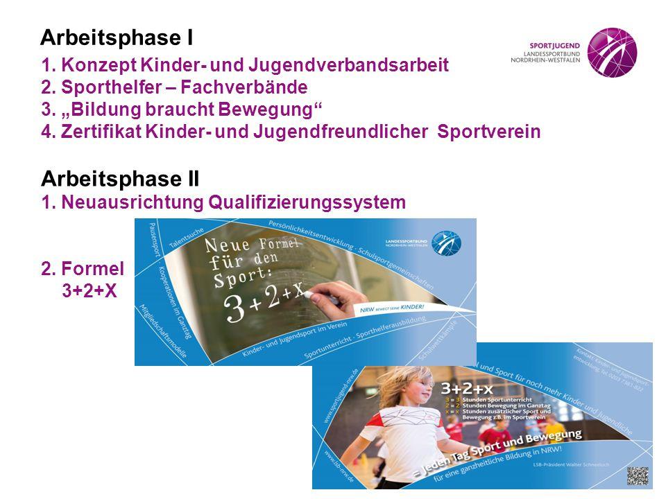 """Arbeitsphase I 1. Konzept Kinder- und Jugendverbandsarbeit 2. Sporthelfer – Fachverbände 3. """"Bildung braucht Bewegung"""" 4. Zertifikat Kinder- und Jugen"""