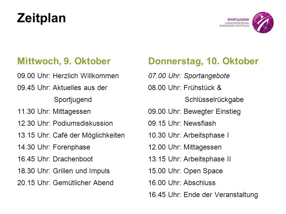 Zeitplan Mittwoch, 9. Oktober 09.00 Uhr: Herzlich Willkommen 09.45 Uhr: Aktuelles aus der Sportjugend 11.30 Uhr: Mittagessen 12.30 Uhr: Podiumsdiskuss