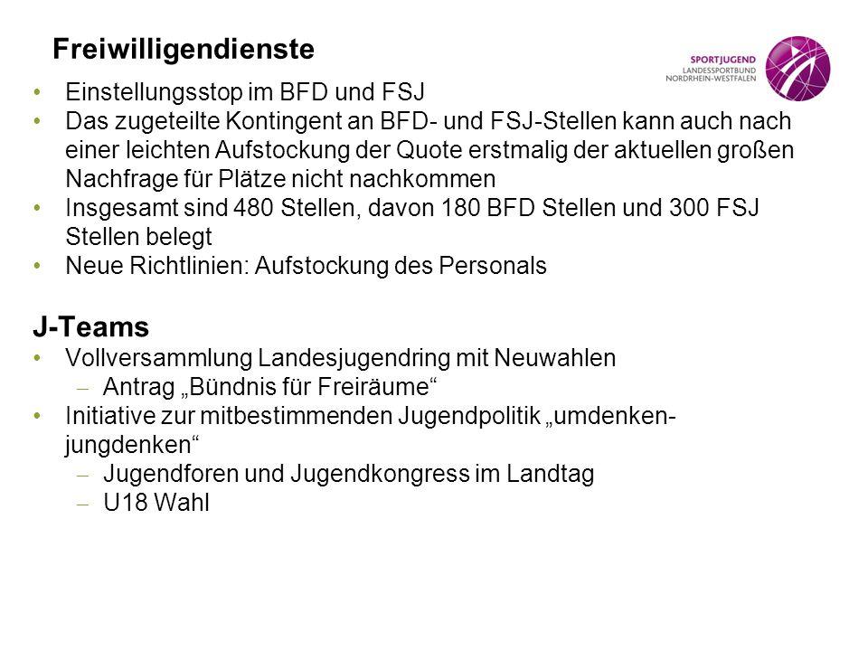 Freiwilligendienste Einstellungsstop im BFD und FSJ Das zugeteilte Kontingent an BFD- und FSJ-Stellen kann auch nach einer leichten Aufstockung der Qu