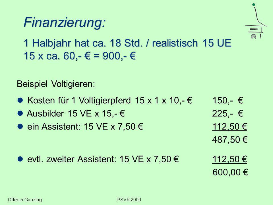 Finanzierung: 1 Halbjahr hat ca. 18 Std. / realistisch 15 UE 15 x ca.