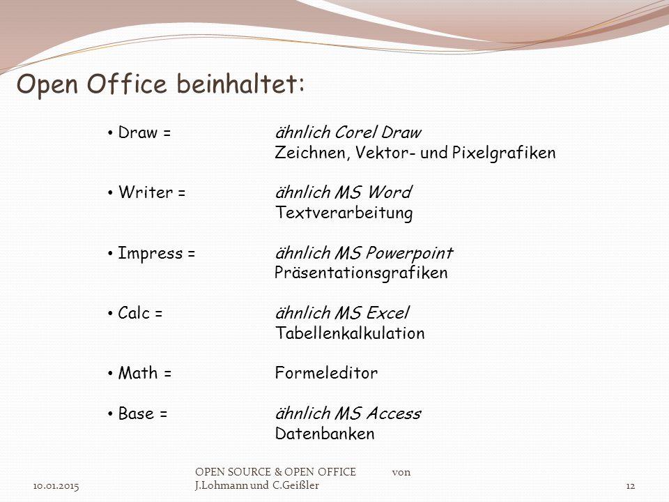 Open Office beinhaltet: 10.01.2015 OPEN SOURCE & OPEN OFFICE von J.Lohmann und C.Geißler12 Draw =ähnlich Corel Draw Zeichnen, Vektor- und Pixelgrafiken Writer =ähnlich MS Word Textverarbeitung Impress =ähnlich MS Powerpoint Präsentationsgrafiken Calc =ähnlich MS Excel Tabellenkalkulation Math =Formeleditor Base =ähnlich MS Access Datenbanken