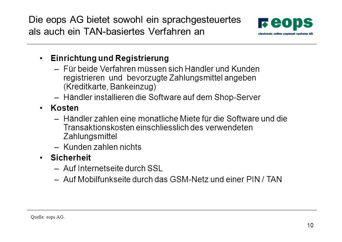 10 Die eops AG bietet sowohl ein sprachgesteuertes als auch ein TAN-basiertes Verfahren an Einrichtung und Registrierung –Für beide Verfahren müssen s