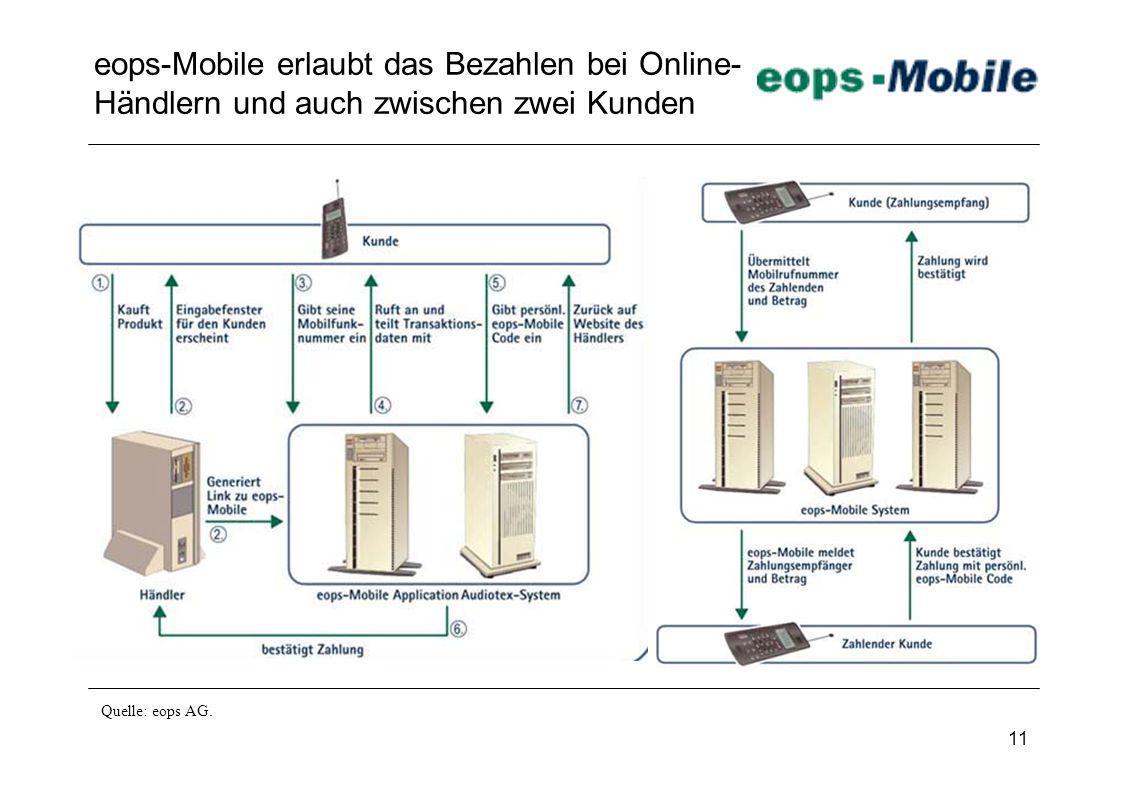 11 eops-Mobile erlaubt das Bezahlen bei Online- Händlern und auch zwischen zwei Kunden Quelle: eops AG.