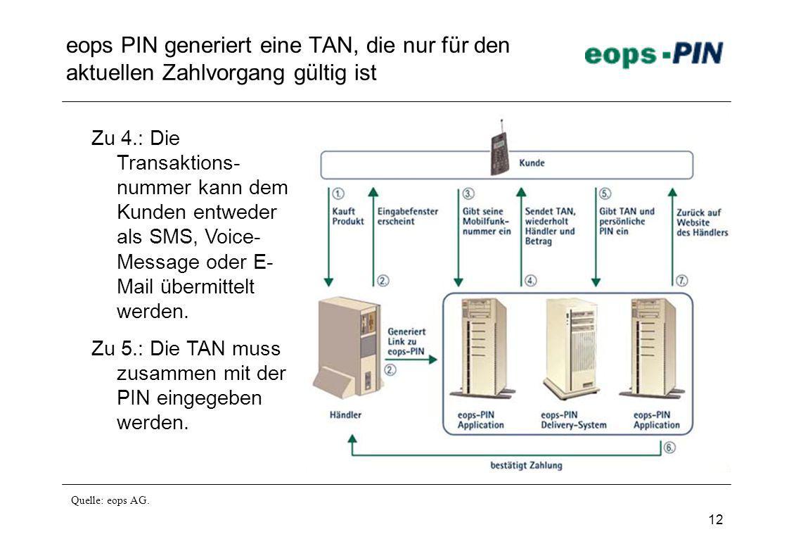 12 eops PIN generiert eine TAN, die nur für den aktuellen Zahlvorgang gültig ist Quelle: eops AG. Zu 4.: Die Transaktions- nummer kann dem Kunden entw