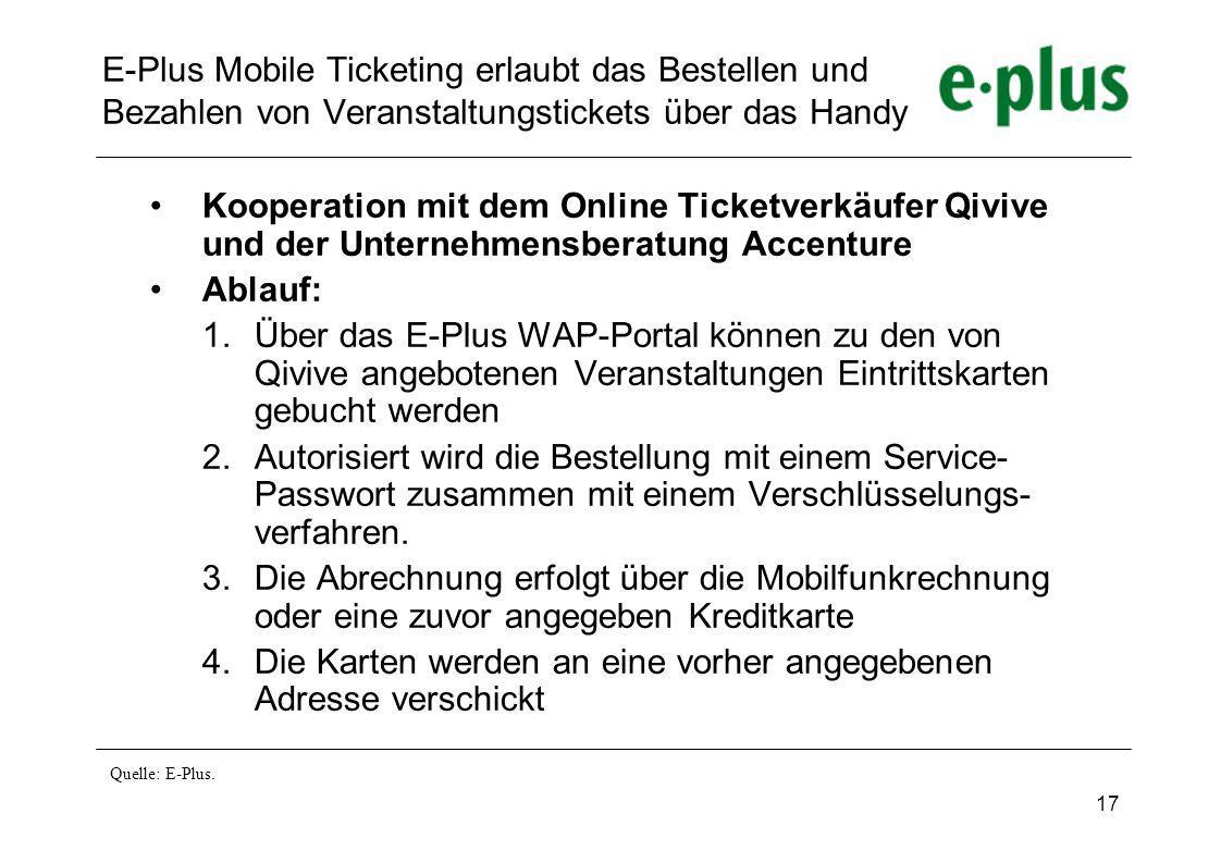 17 E-Plus Mobile Ticketing erlaubt das Bestellen und Bezahlen von Veranstaltungstickets über das Handy Kooperation mit dem Online Ticketverkäufer Qivive und der Unternehmensberatung Accenture Ablauf: 1.Über das E-Plus WAP-Portal können zu den von Qivive angebotenen Veranstaltungen Eintrittskarten gebucht werden 2.Autorisiert wird die Bestellung mit einem Service- Passwort zusammen mit einem Verschlüsselungs- verfahren.