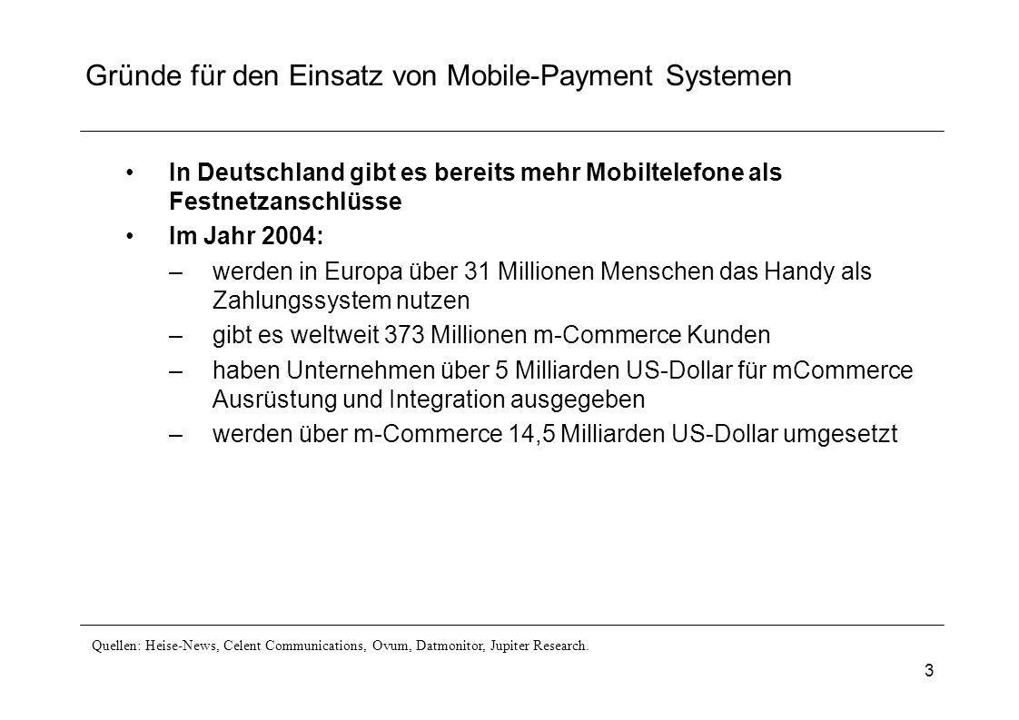 3 Gründe für den Einsatz von Mobile-Payment Systemen In Deutschland gibt es bereits mehr Mobiltelefone als Festnetzanschlüsse Im Jahr 2004: –werden in Europa über 31 Millionen Menschen das Handy als Zahlungssystem nutzen –gibt es weltweit 373 Millionen m-Commerce Kunden –haben Unternehmen über 5 Milliarden US-Dollar für mCommerce Ausrüstung und Integration ausgegeben –werden über m-Commerce 14,5 Milliarden US-Dollar umgesetzt Quellen: Heise-News, Celent Communications, Ovum, Datmonitor, Jupiter Research.