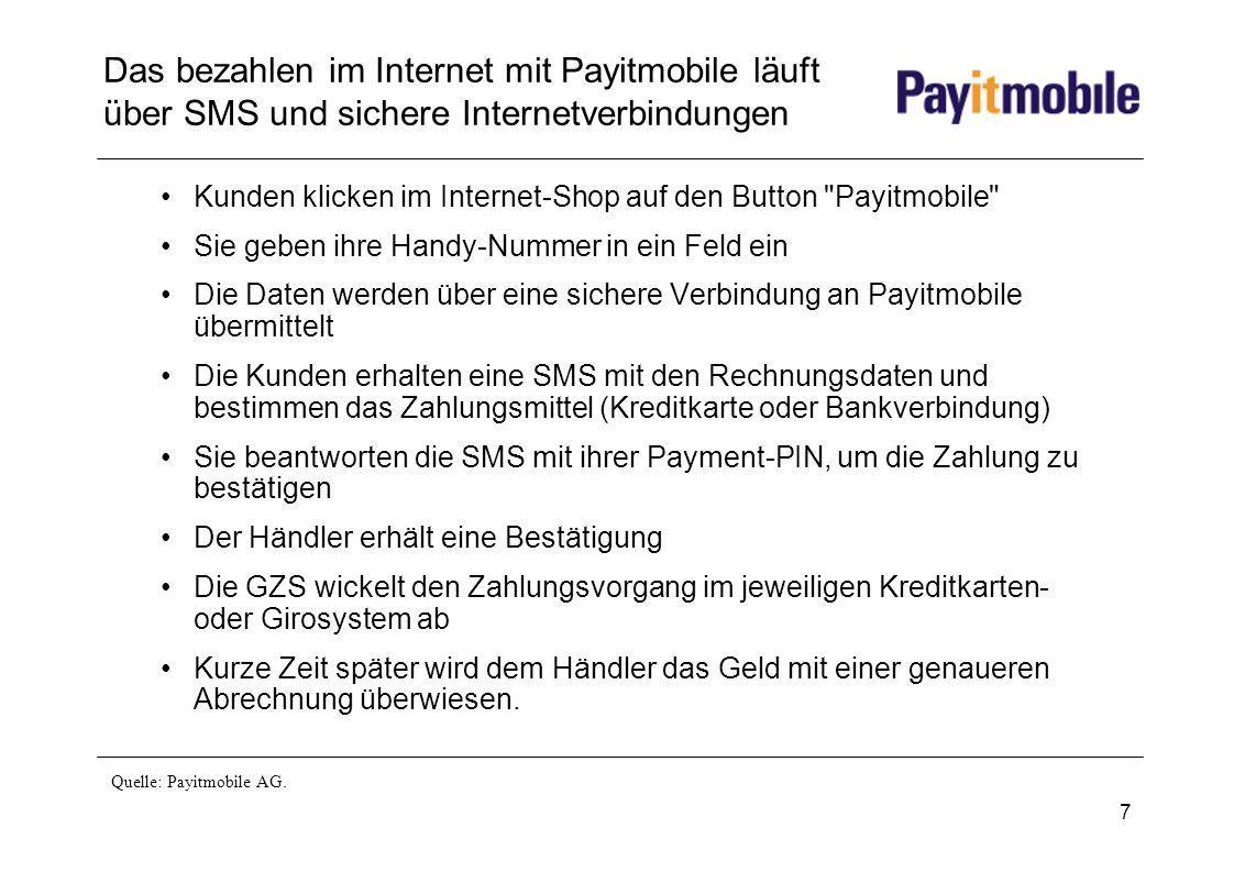 7 Das bezahlen im Internet mit Payitmobile läuft über SMS und sichere Internetverbindungen Kunden klicken im Internet-Shop auf den Button