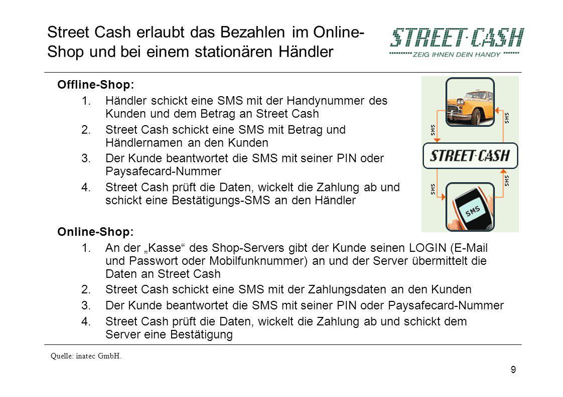 """9 Street Cash erlaubt das Bezahlen im Online- Shop und bei einem stationären Händler Offline-Shop: 1.Händler schickt eine SMS mit der Handynummer des Kunden und dem Betrag an Street Cash 2.Street Cash schickt eine SMS mit Betrag und Händlernamen an den Kunden 3.Der Kunde beantwortet die SMS mit seiner PIN oder Paysafecard-Nummer 4.Street Cash prüft die Daten, wickelt die Zahlung ab und schickt eine Bestätigungs-SMS an den Händler Online-Shop: 1.An der """"Kasse des Shop-Servers gibt der Kunde seinen LOGIN (E-Mail und Passwort oder Mobilfunknummer) an und der Server übermittelt die Daten an Street Cash 2.Street Cash schickt eine SMS mit der Zahlungsdaten an den Kunden 3.Der Kunde beantwortet die SMS mit seiner PIN oder Paysafecard-Nummer 4.Street Cash prüft die Daten, wickelt die Zahlung ab und schickt dem Server eine Bestätigung Quelle: inatec GmbH."""