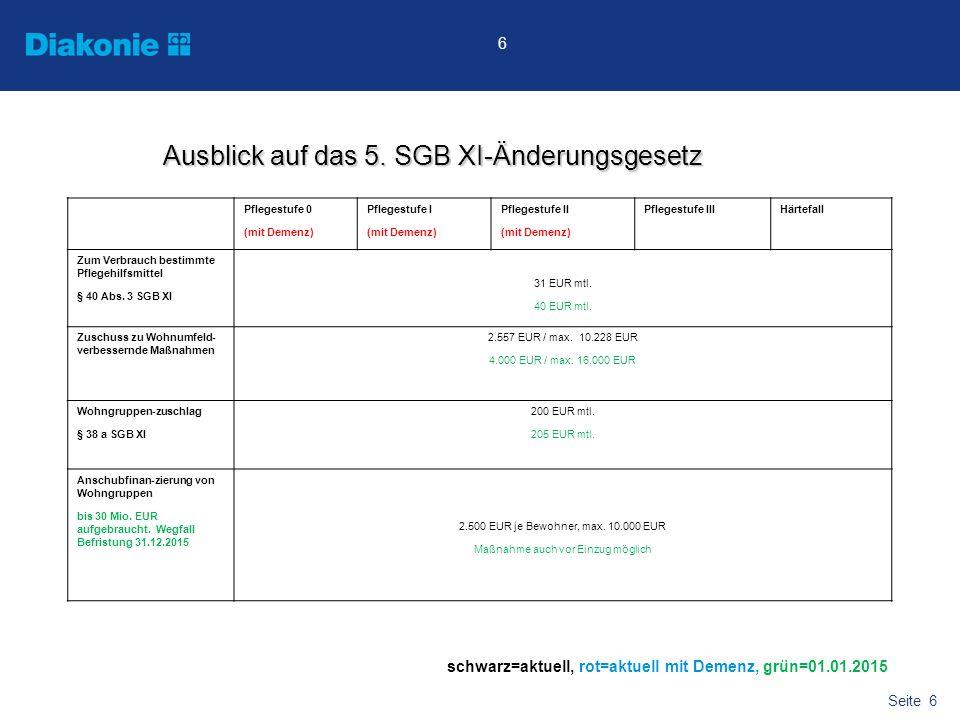 Seite 7 7 Ausblick auf das 5.SGB XI-Änderungsgesetz Fördermittel des § 45 c SGB XI (25 Mio.