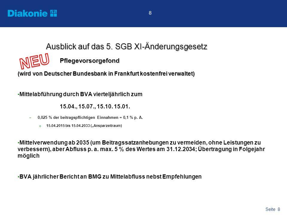 Seite 8 8 Pflegevorsorgefond (wird von Deutscher Bundesbank in Frankfurt kostenfrei verwaltet) Mittelabführung durch BVA vierteljährlich zum 15.04., 1