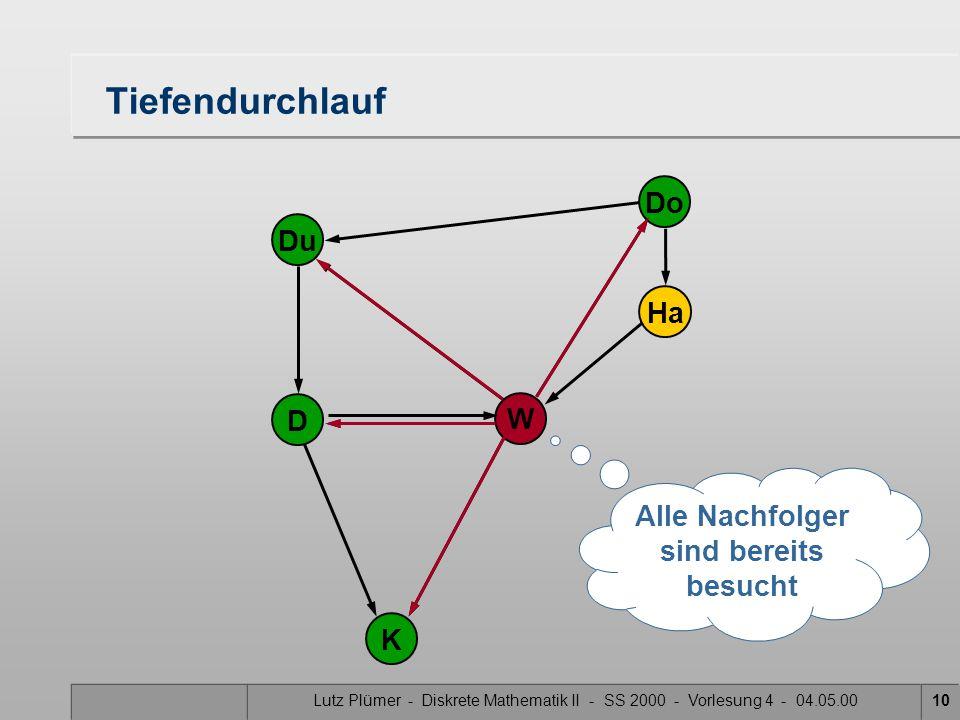 Lutz Plümer - Diskrete Mathematik II - SS 2000 - Vorlesung 4 - 04.05.0010 Do Ha W Du K D Tiefendurchlauf Alle Nachfolger sind bereits besucht