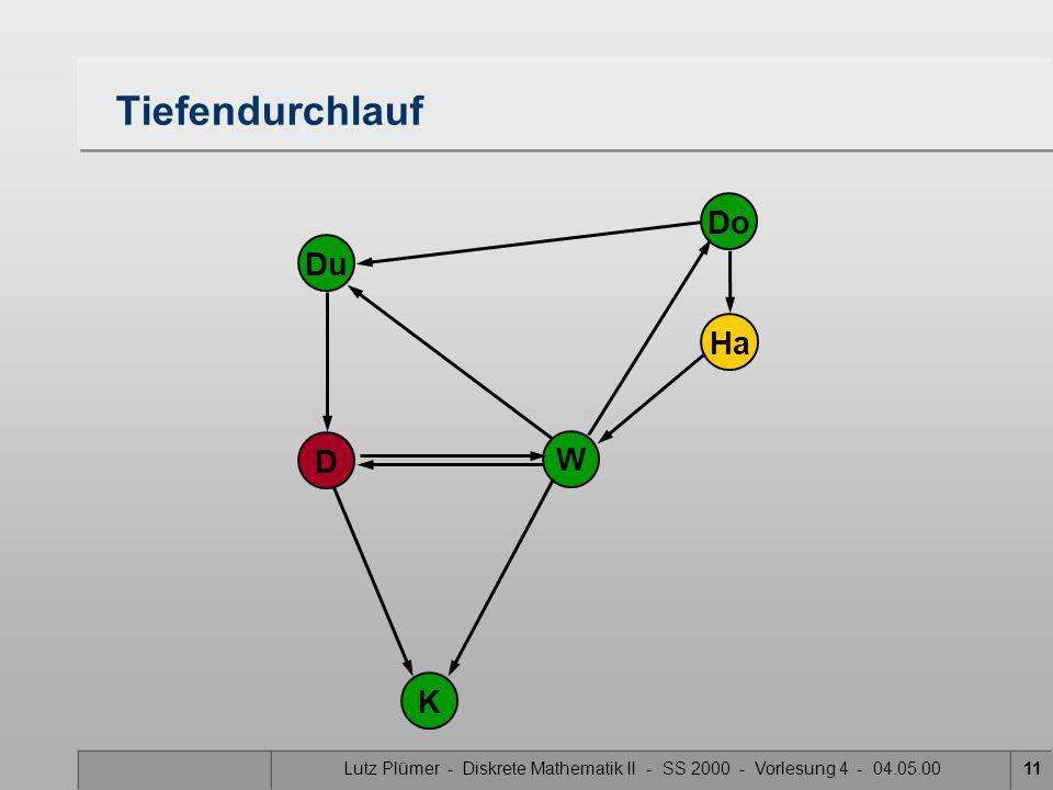 Lutz Plümer - Diskrete Mathematik II - SS 2000 - Vorlesung 4 - 04.05.0011 Tiefendurchlauf Do Ha W Du K D