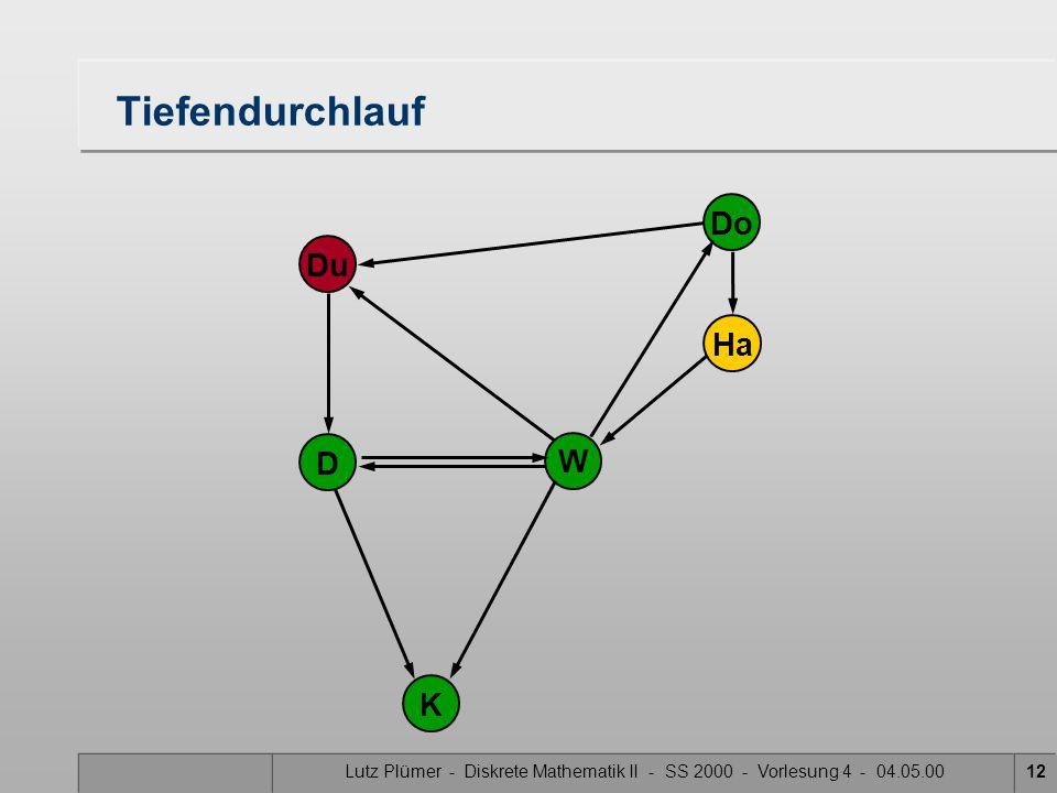 Lutz Plümer - Diskrete Mathematik II - SS 2000 - Vorlesung 4 - 04.05.0012 Tiefendurchlauf Do Ha W Du K D