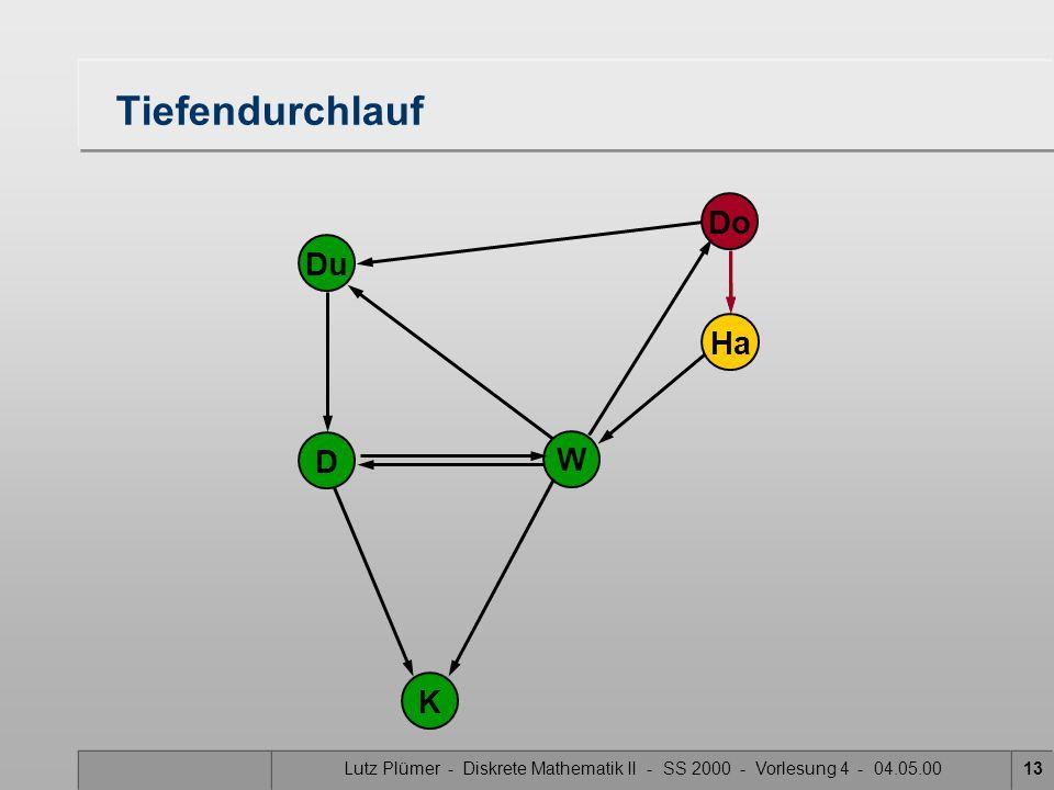 Lutz Plümer - Diskrete Mathematik II - SS 2000 - Vorlesung 4 - 04.05.0013 Tiefendurchlauf Do Ha W Du K D