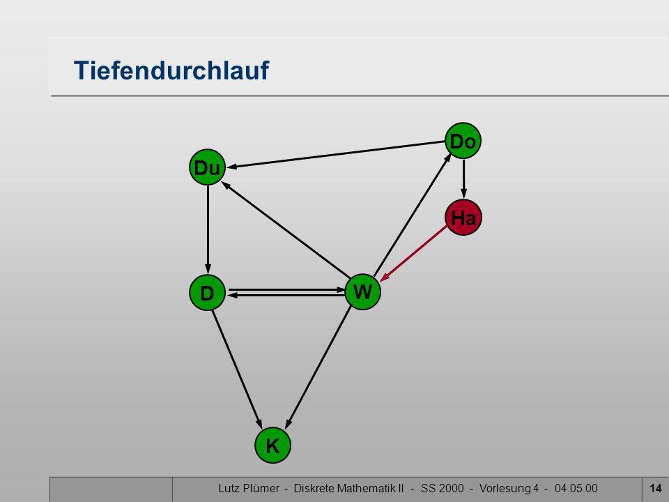 Lutz Plümer - Diskrete Mathematik II - SS 2000 - Vorlesung 4 - 04.05.0014 Tiefendurchlauf Do Ha W Du K D