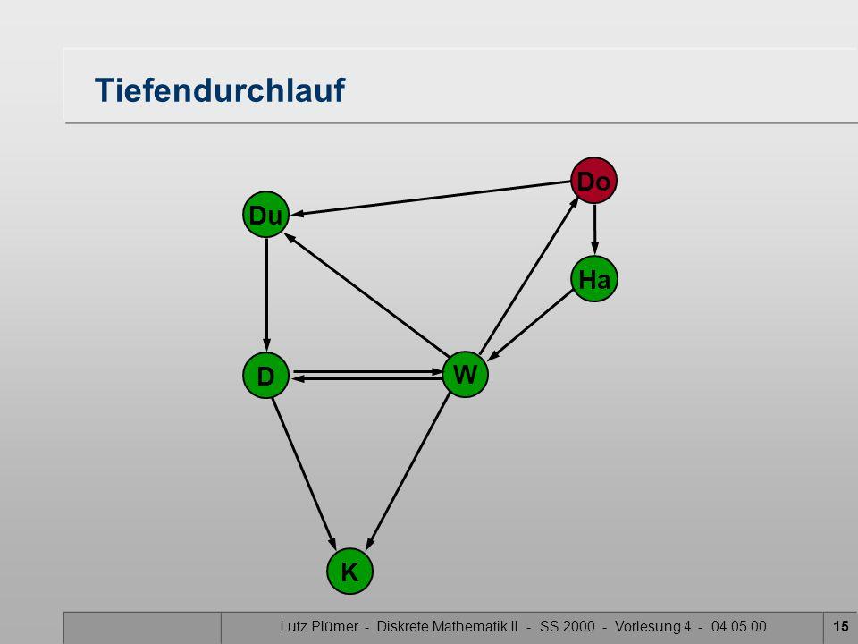 Lutz Plümer - Diskrete Mathematik II - SS 2000 - Vorlesung 4 - 04.05.0015 Tiefendurchlauf Do Ha W Du K D