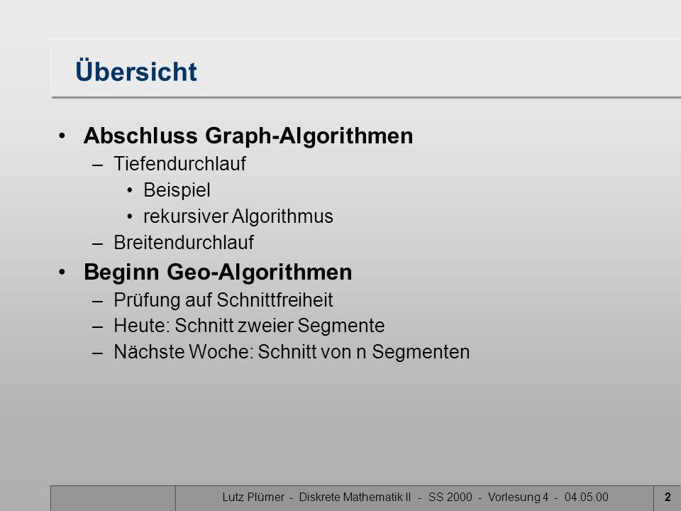 Lutz Plümer - Diskrete Mathematik II - SS 2000 - Vorlesung 4 - 04.05.002 Übersicht Abschluss Graph-Algorithmen –Tiefendurchlauf Beispiel rekursiver Al
