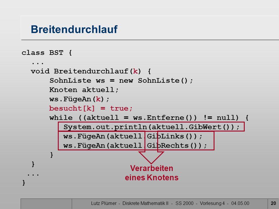 Lutz Plümer - Diskrete Mathematik II - SS 2000 - Vorlesung 4 - 04.05.0020 class BST {... void Breitendurchlauf(k) { SohnListe ws = new SohnListe(); Kn