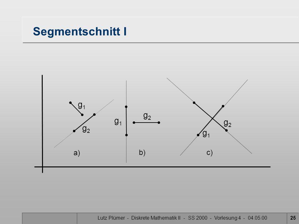 Lutz Plümer - Diskrete Mathematik II - SS 2000 - Vorlesung 4 - 04.05.0025 Segmentschnitt I g1g1 g2g2 c) g2g2 g1g1 b) g1g1 g2g2 a)