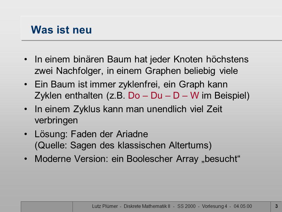 Lutz Plümer - Diskrete Mathematik II - SS 2000 - Vorlesung 4 - 04.05.003 Was ist neu In einem binären Baum hat jeder Knoten höchstens zwei Nachfolger,