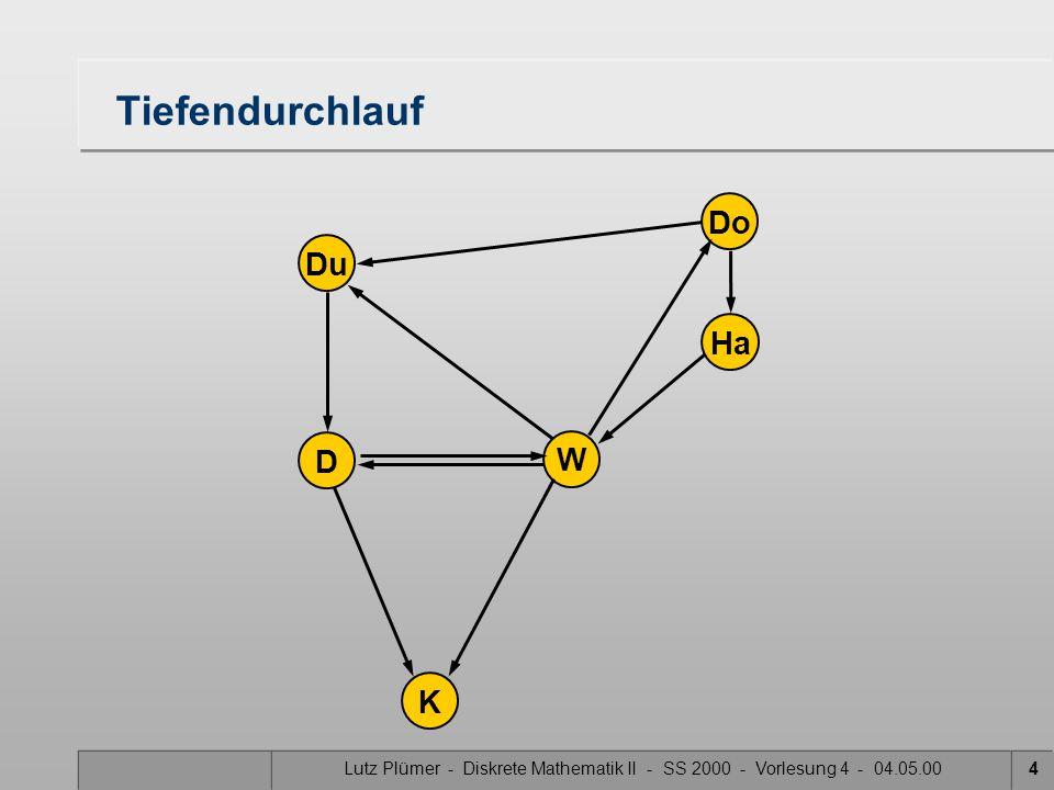 Lutz Plümer - Diskrete Mathematik II - SS 2000 - Vorlesung 4 - 04.05.004 Tiefendurchlauf Do Ha W Du K D