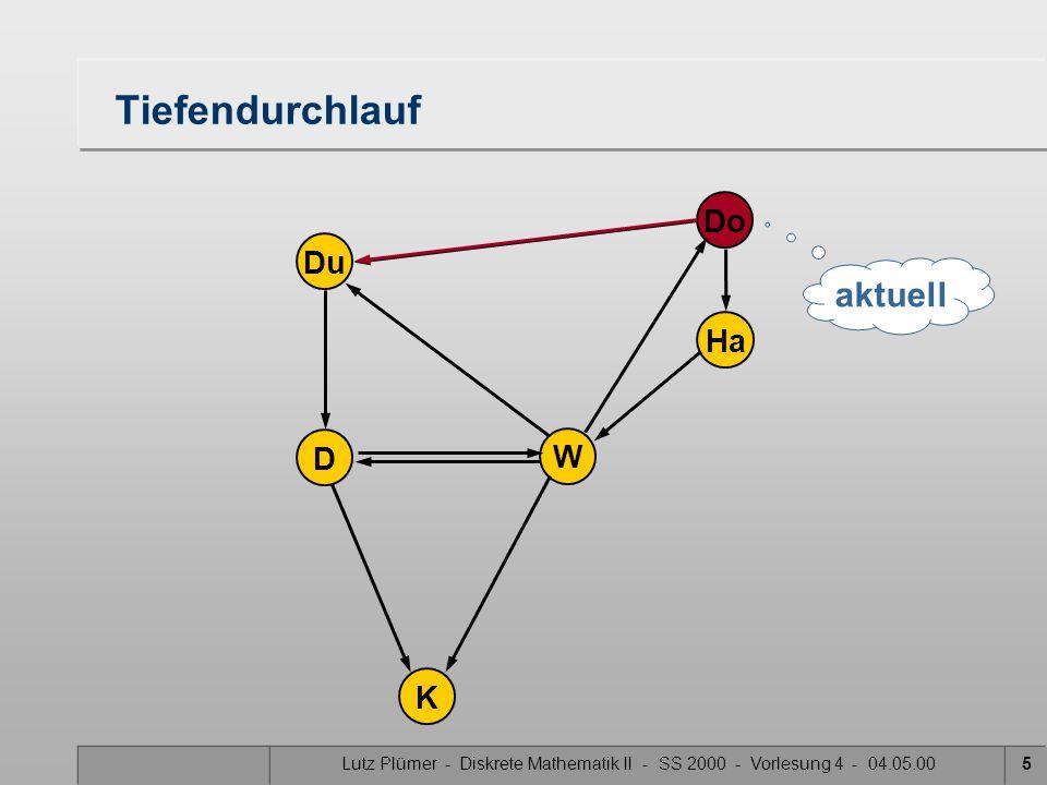 Lutz Plümer - Diskrete Mathematik II - SS 2000 - Vorlesung 4 - 04.05.005 Tiefendurchlauf aktuell Do Ha W Du K D